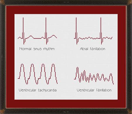 Aprende a leer un electro... borda un cuadro....